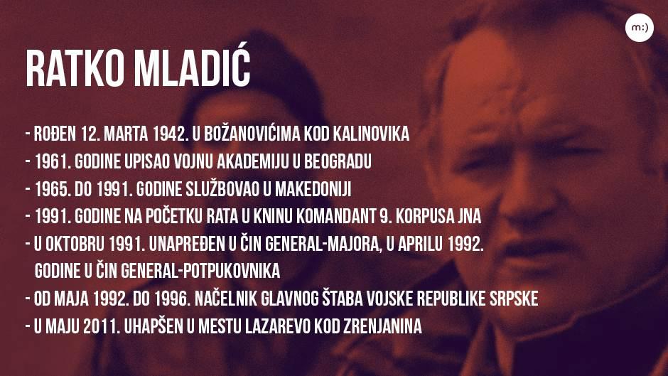 Ratko Mladić, presuda Ratku Mladiću