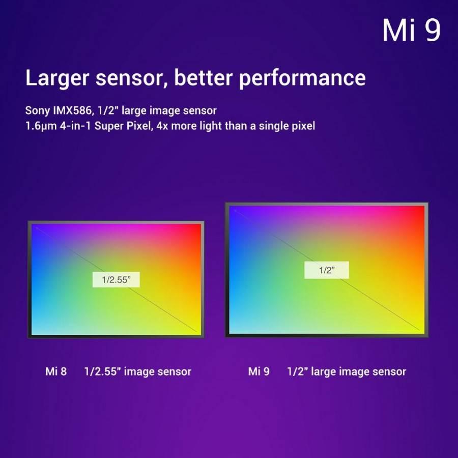 Xiaomi Mi 9 cena u Srbiji, prodaja, kupovina, Xiaomi Mi 9 kako radi, Xiaomi Mi 9 utisci, Mi 9 Srbija