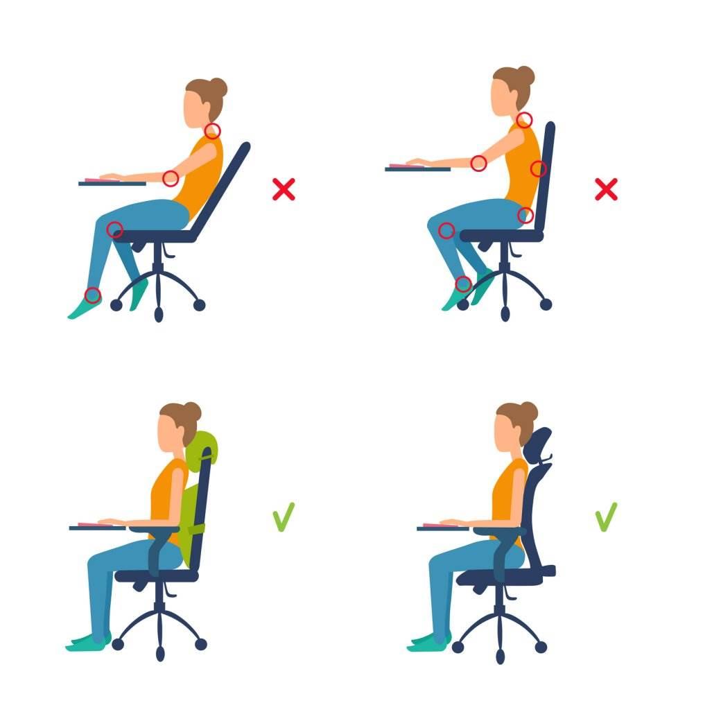 sedenje, pogresno, pravilno
