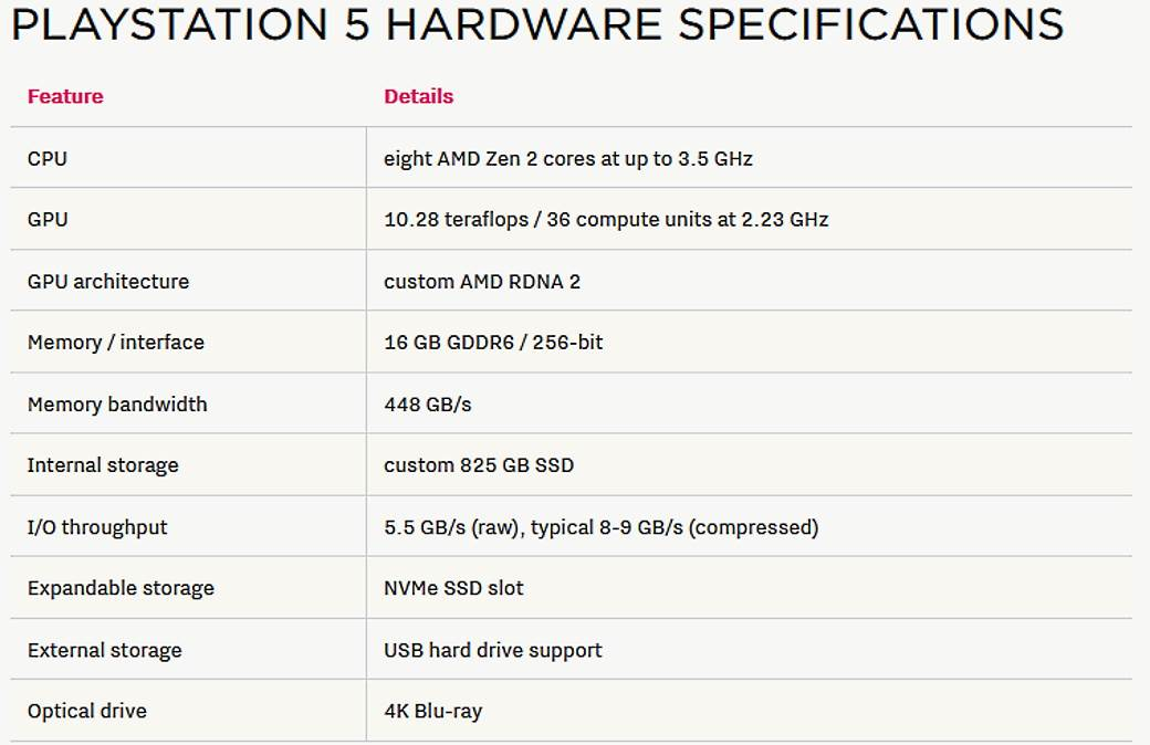 PlayStation 5 premijera, PlayStation 5 specifikacije, PlayStation 5 hardver SSD igre, PS5 cena info