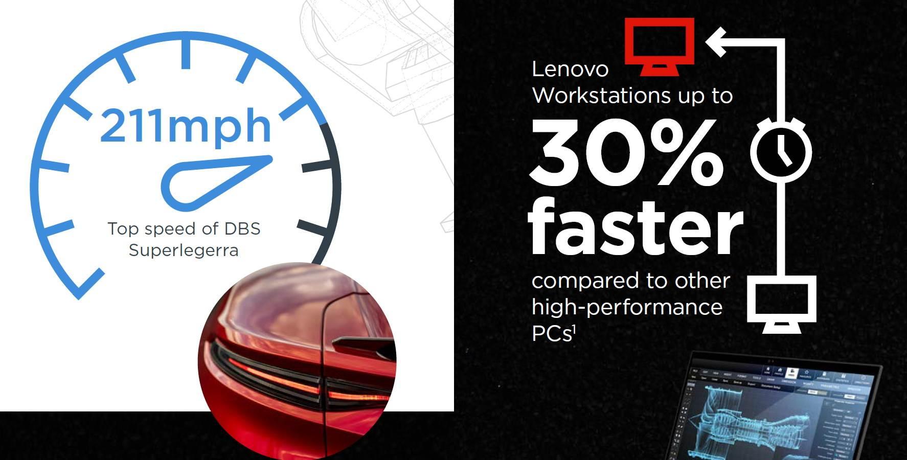 Lenovo radne stanice i ubrzanje procesa